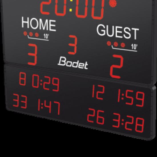 Ishockey resultattavla BTX6125 HK