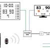 diagram-box-scoreapp